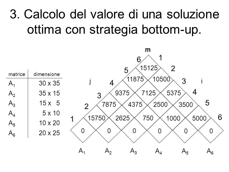 3. Calcolo del valore di una soluzione ottima con strategia bottom-up.