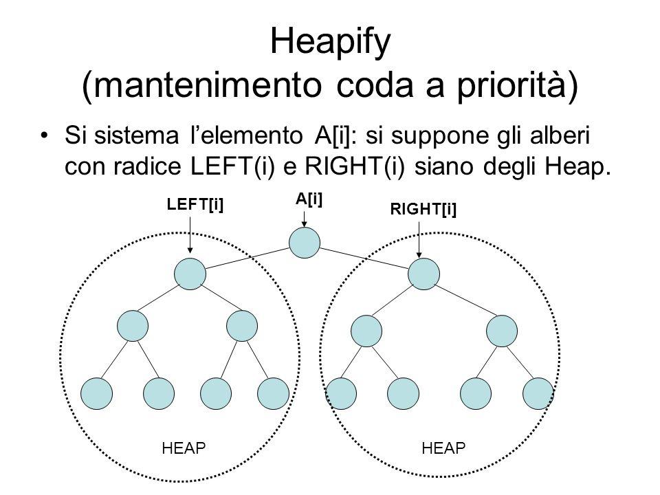 Heapify (mantenimento coda a priorità)