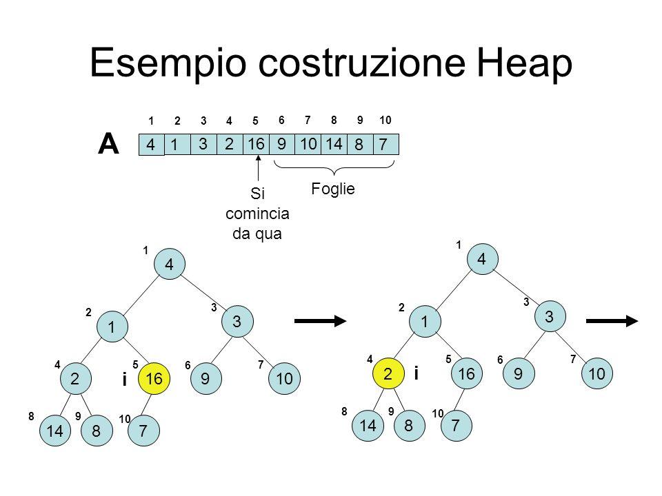 Esempio costruzione Heap