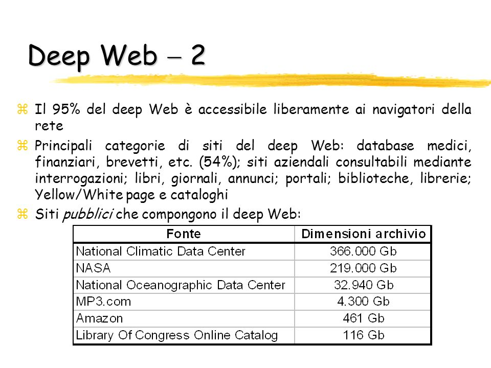 Deep Web  2 Il 95% del deep Web è accessibile liberamente ai navigatori della rete.