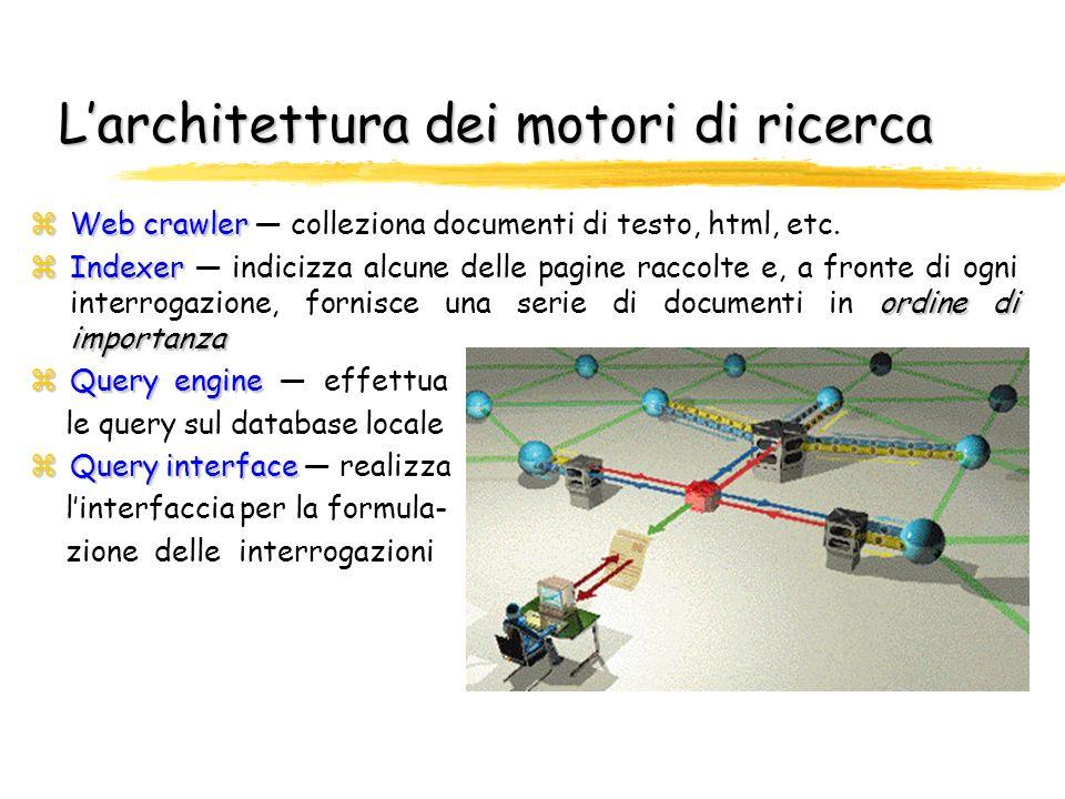 L'architettura dei motori di ricerca