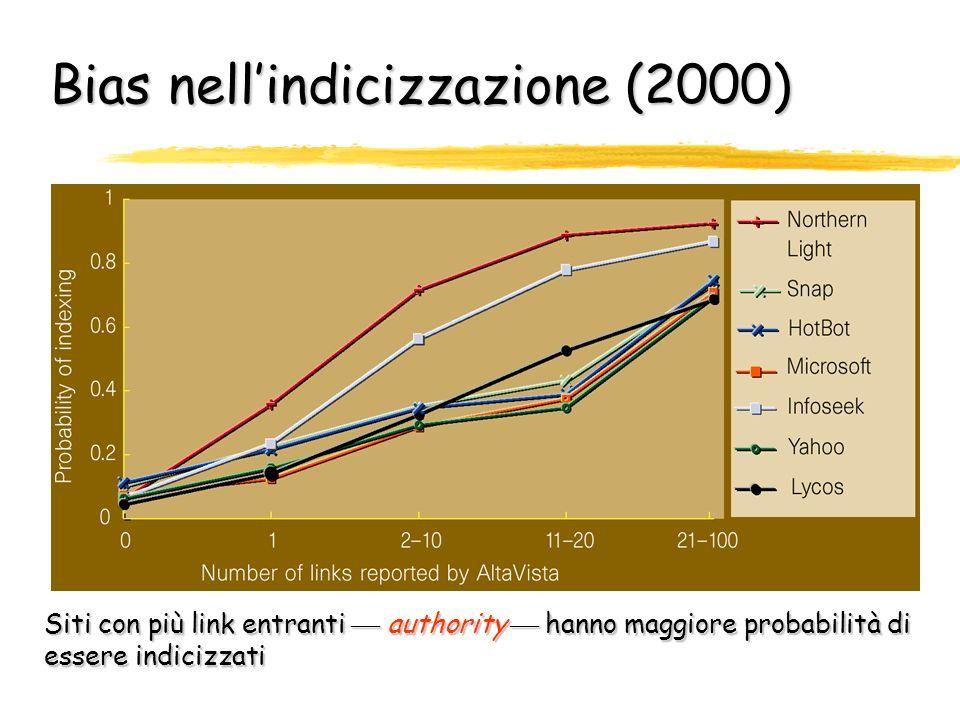 Bias nell'indicizzazione (2000)