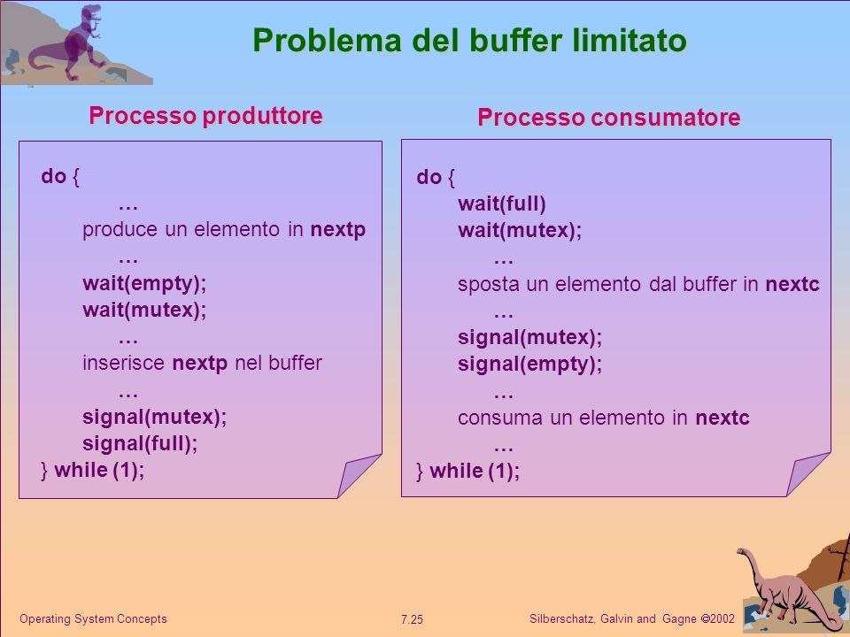 Problema del buffer limitato