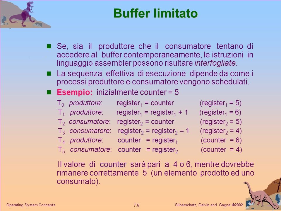 Buffer limitato