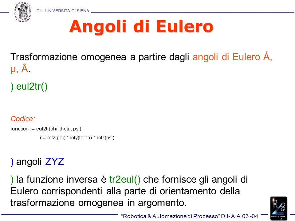 Angoli di Eulero Trasformazione omogenea a partire dagli angoli di Eulero Á, µ, Ã. ) eul2tr() Codice:
