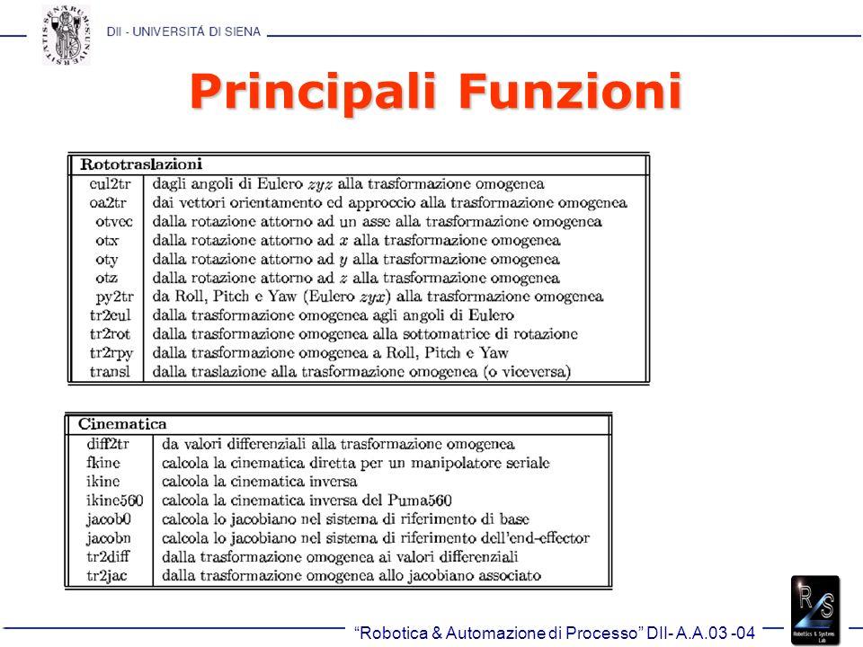 Principali Funzioni Robotica & Automazione di Processo DII- A.A.03 -04