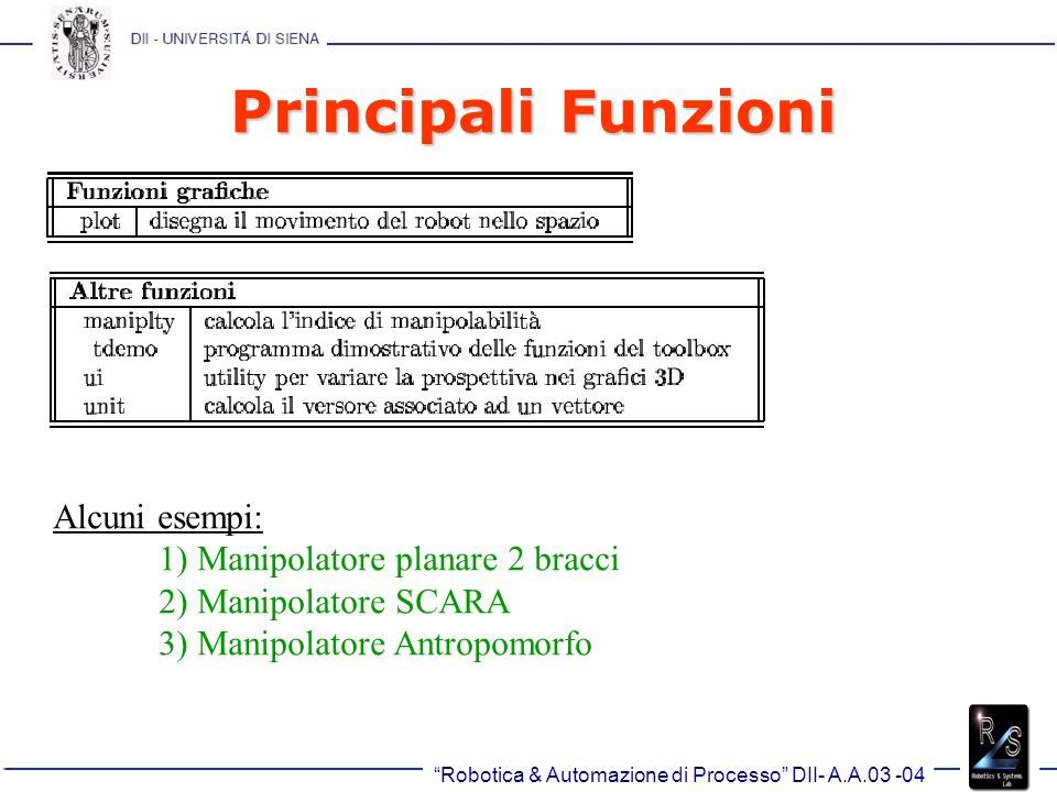 Principali Funzioni Alcuni esempi: 1) Manipolatore planare 2 bracci