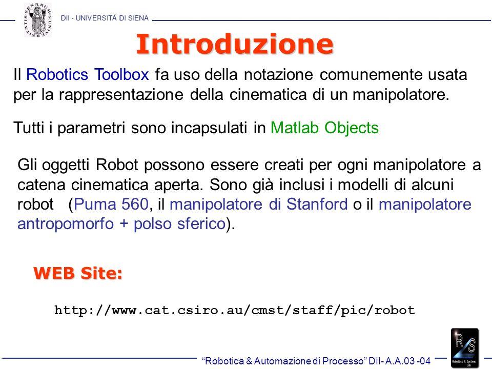 Introduzione Il Robotics Toolbox fa uso della notazione comunemente usata per la rappresentazione della cinematica di un manipolatore.