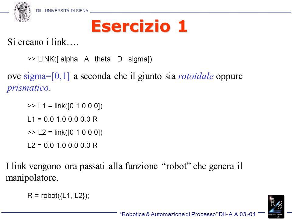Esercizio 1 Si creano i link….