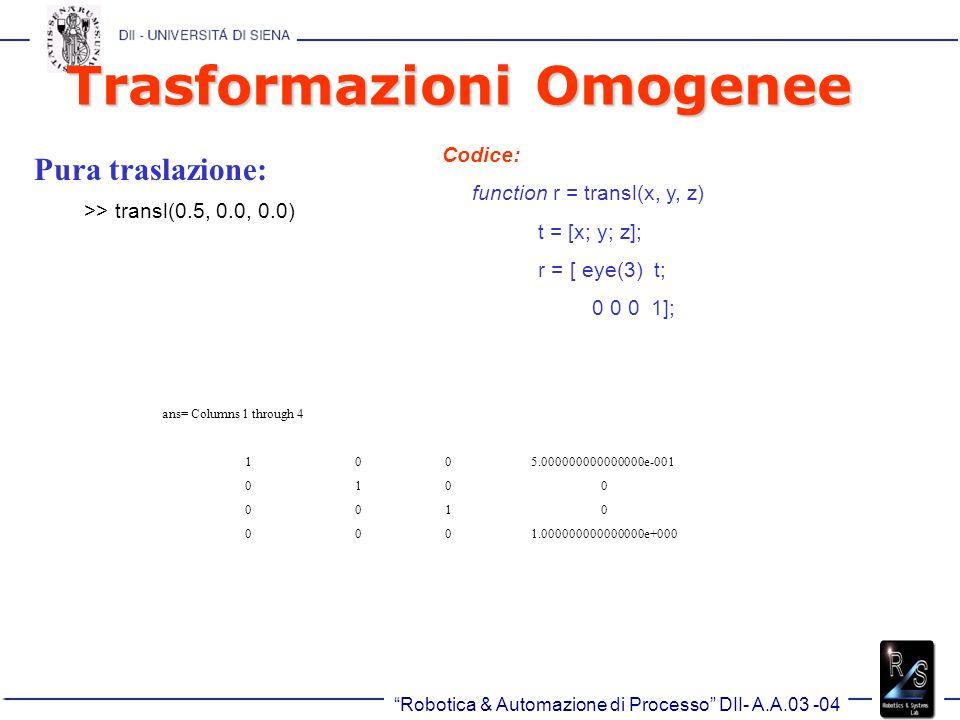 Trasformazioni Omogenee