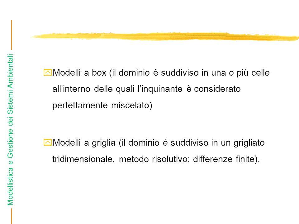 Modelli a box (il dominio è suddiviso in una o più celle all'interno delle quali l'inquinante è considerato perfettamente miscelato)