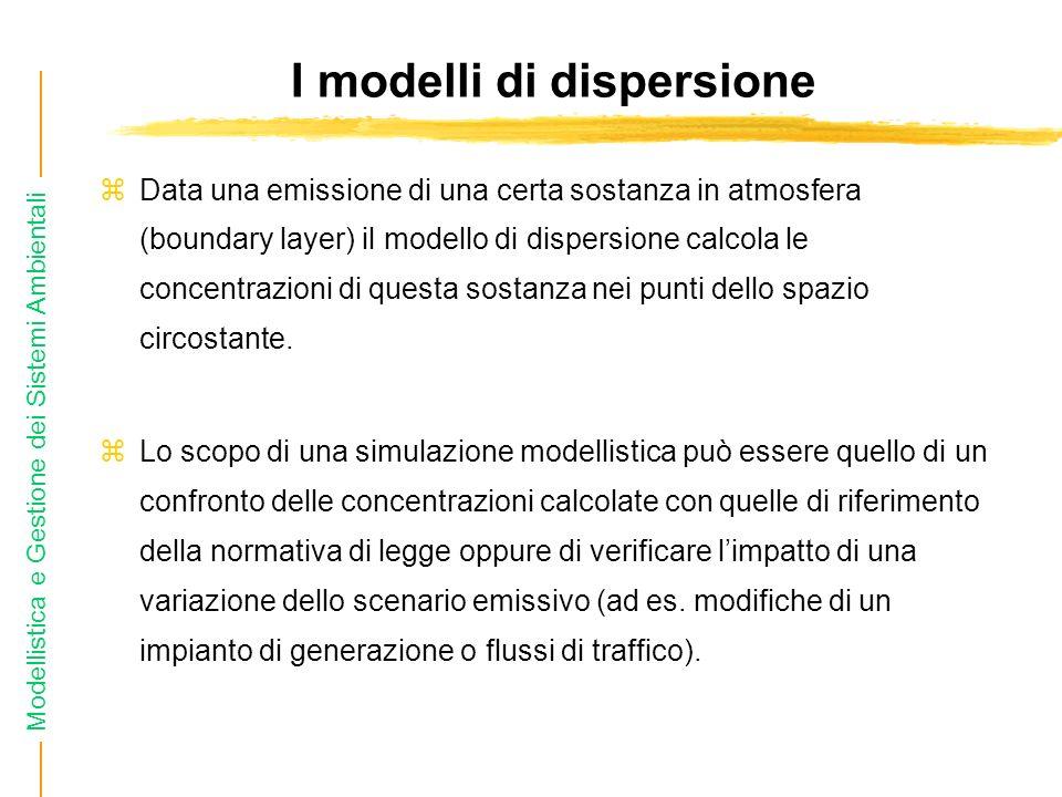 I modelli di dispersione