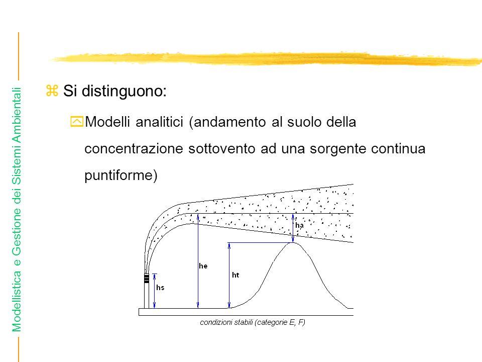 Si distinguono: Modelli analitici (andamento al suolo della concentrazione sottovento ad una sorgente continua puntiforme)