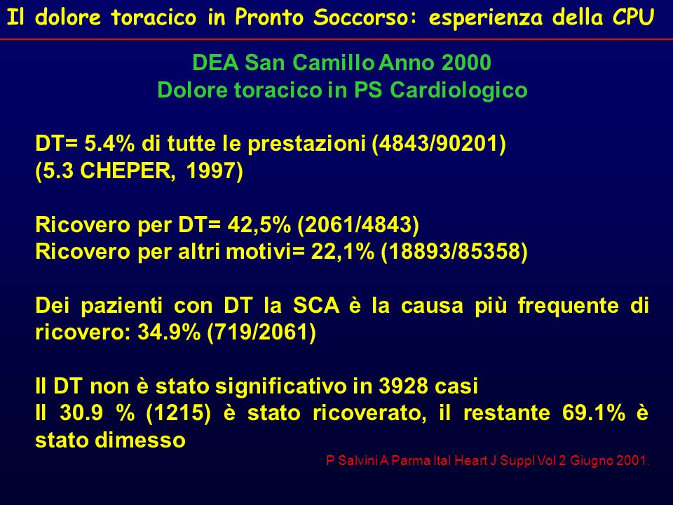 Dolore toracico in PS Cardiologico