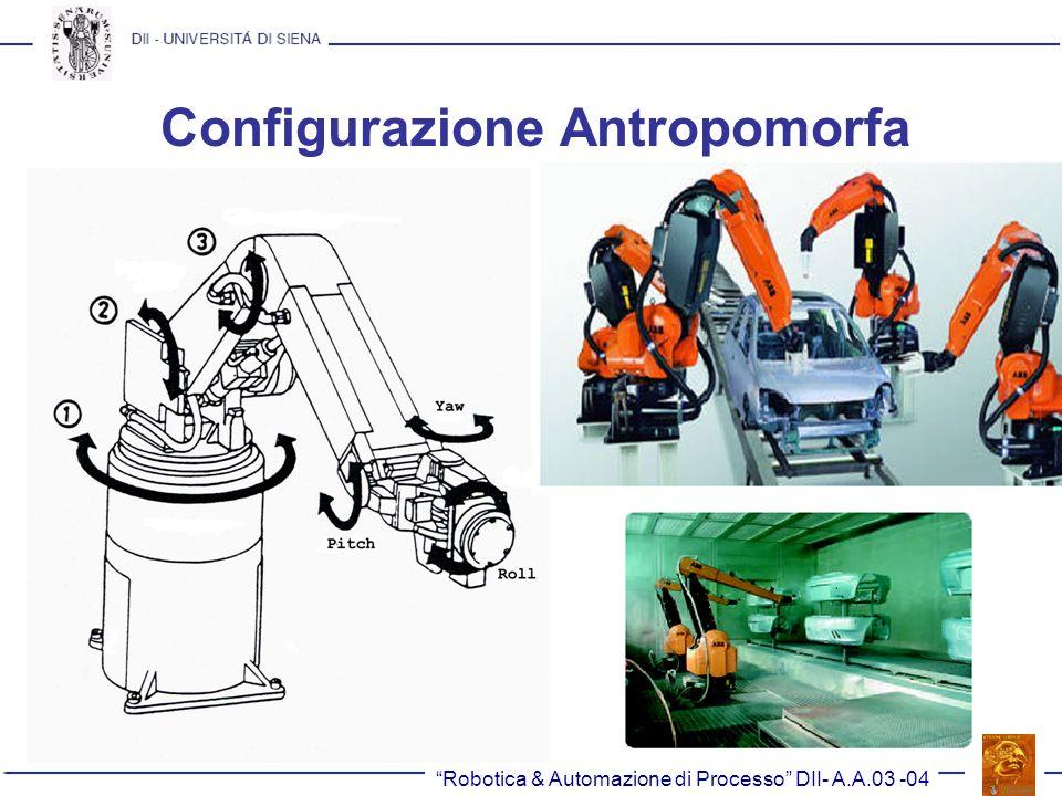 Configurazione Antropomorfa