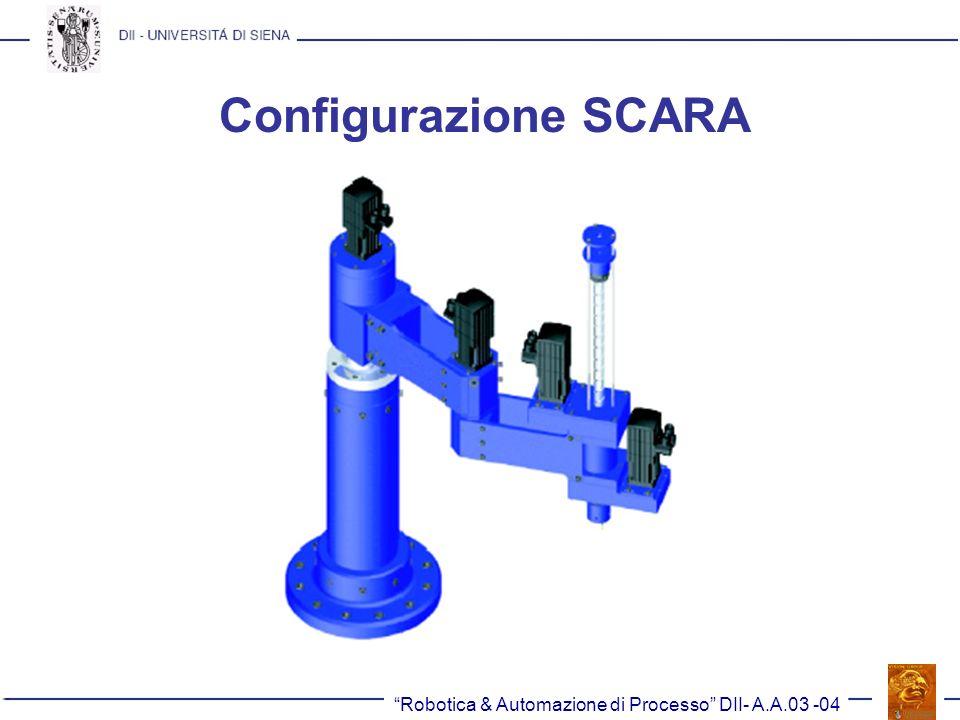 Configurazione SCARA Robotica & Automazione di Processo DII- A.A.03 -04