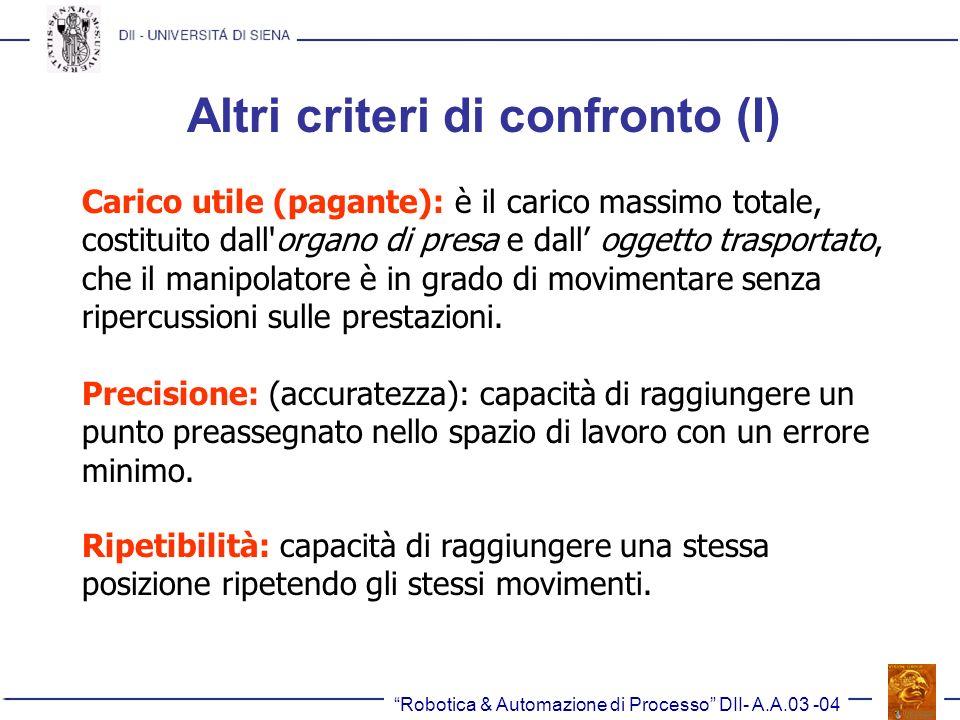 Altri criteri di confronto (I)