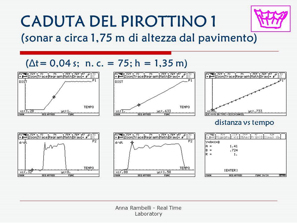 CADUTA DEL PIROTTINO 1 (sonar a circa 1,75 m di altezza dal pavimento)