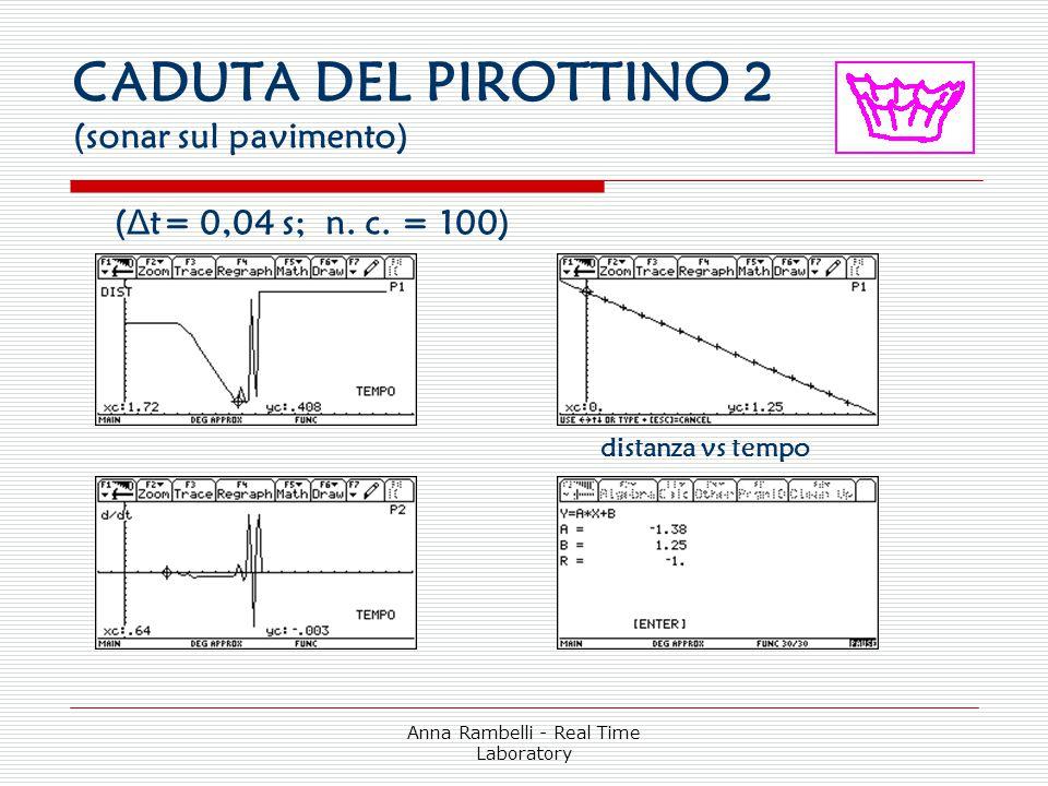 CADUTA DEL PIROTTINO 2 (sonar sul pavimento)