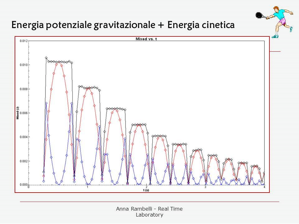 Energia potenziale gravitazionale + Energia cinetica