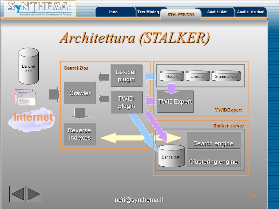Architettura (STALKER)