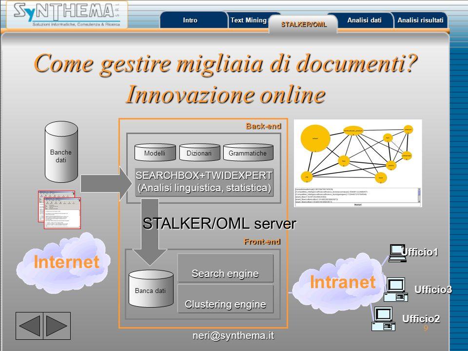 Come gestire migliaia di documenti Innovazione online