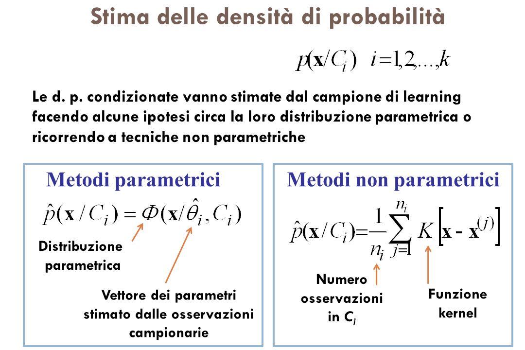 Stima delle densità di probabilità