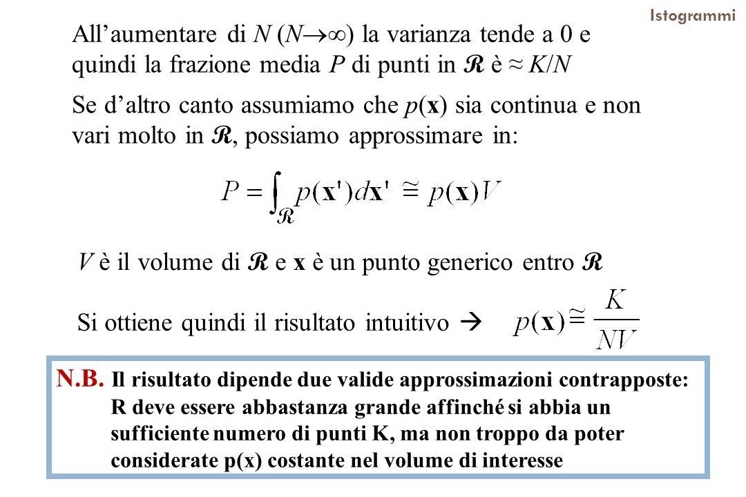 V è il volume di R e x è un punto generico entro R