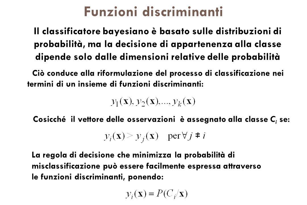 Funzioni discriminanti