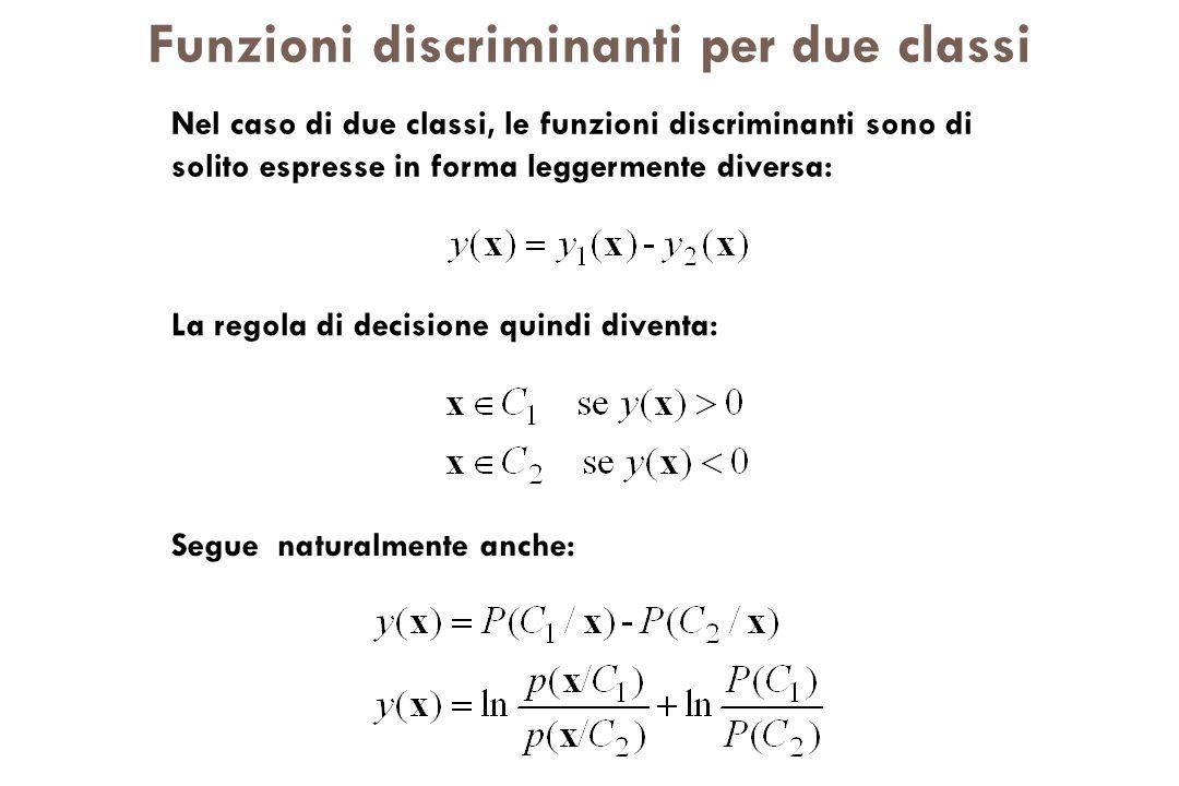 Funzioni discriminanti per due classi