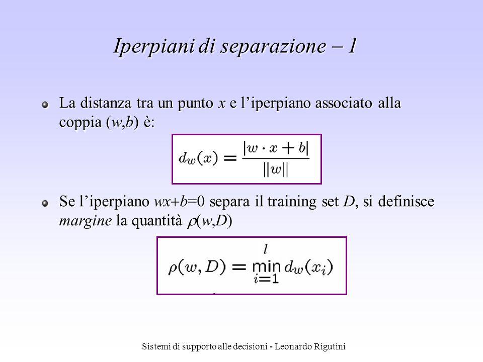 Iperpiani di separazione  1