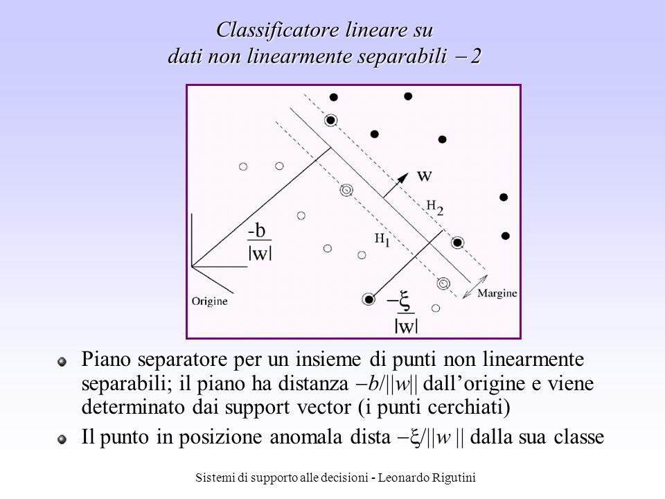 Classificatore lineare su dati non linearmente separabili  2