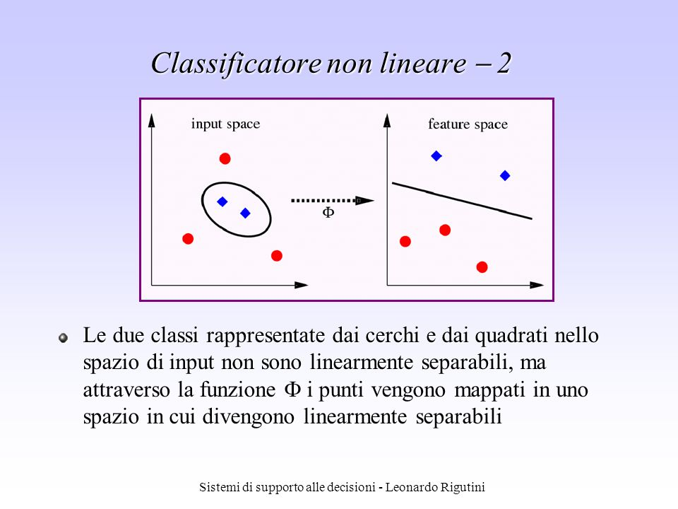 Classificatore non lineare  2