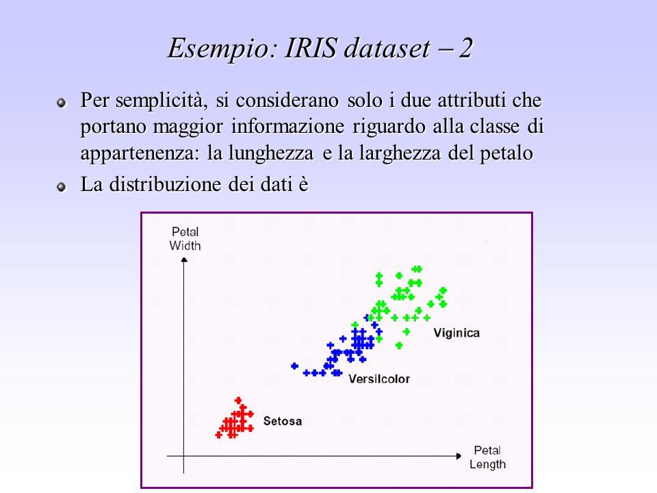 Esempio: IRIS dataset  2