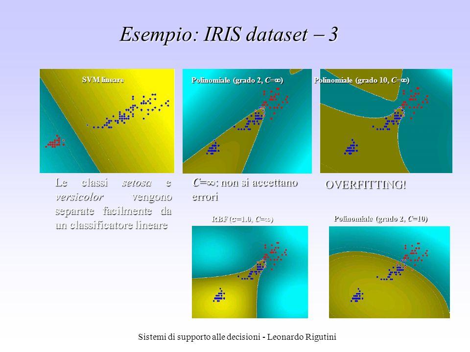 Esempio: IRIS dataset  3