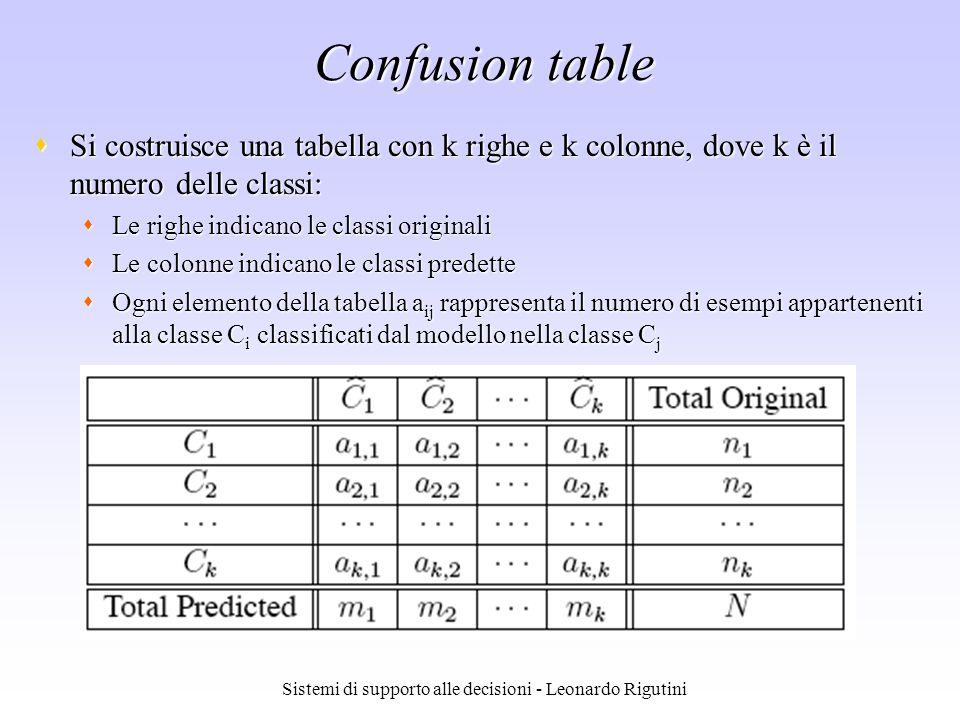 Sistemi di supporto alle decisioni - Leonardo Rigutini