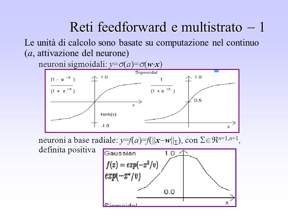 Reti feedforward e multistrato  1