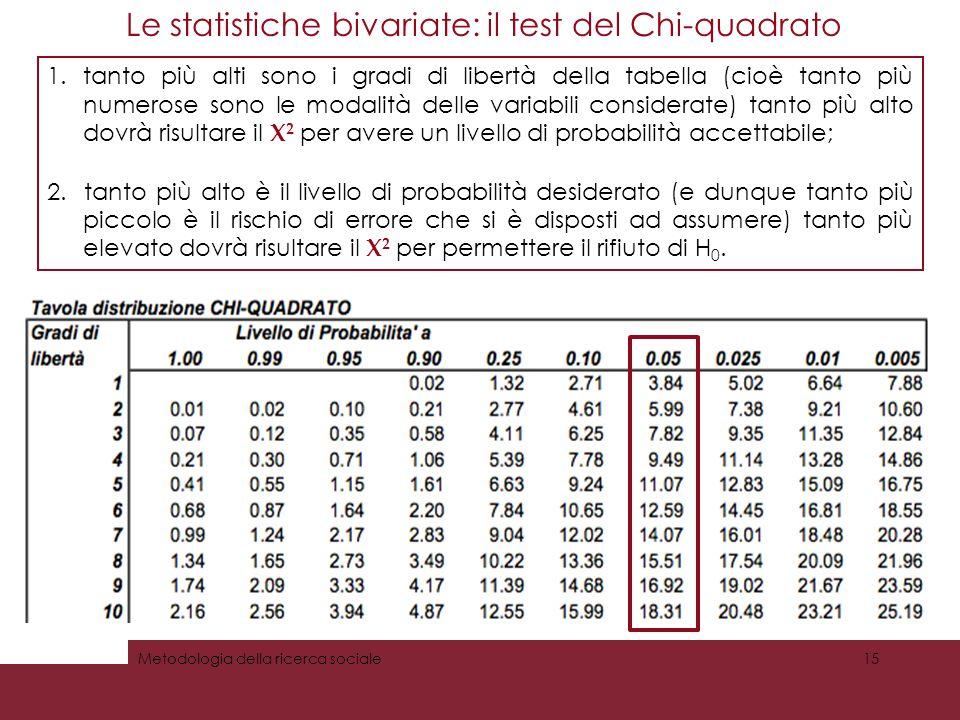 Le statistiche bivariate: il test del Chi-quadrato