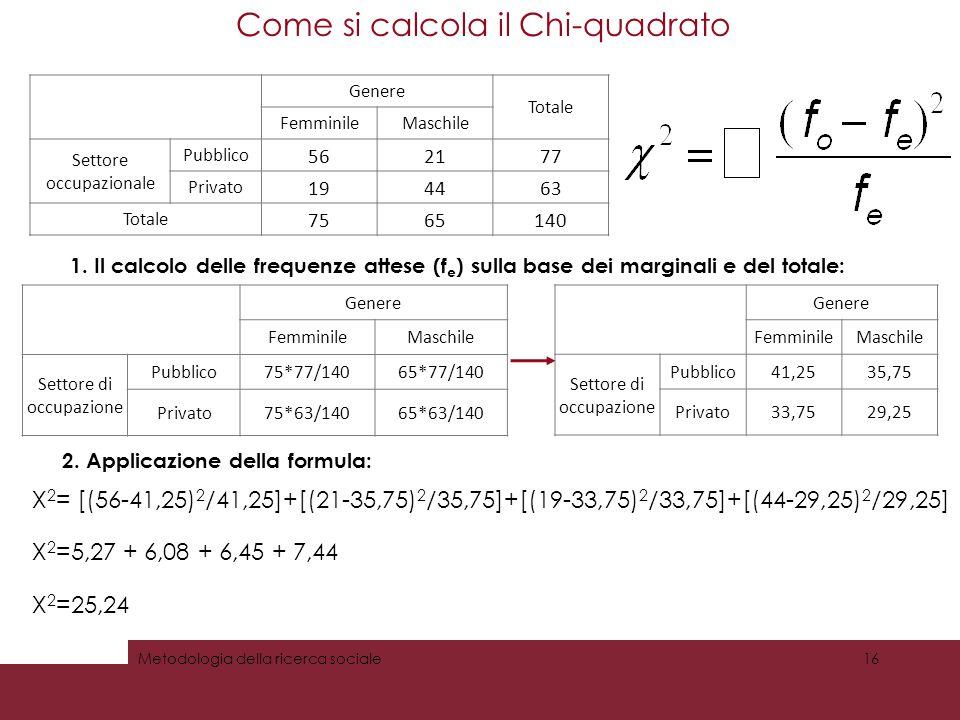 Come si calcola il Chi-quadrato