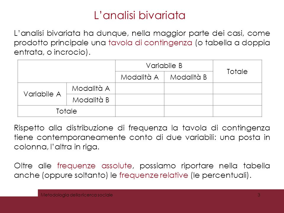 L'analisi bivariata