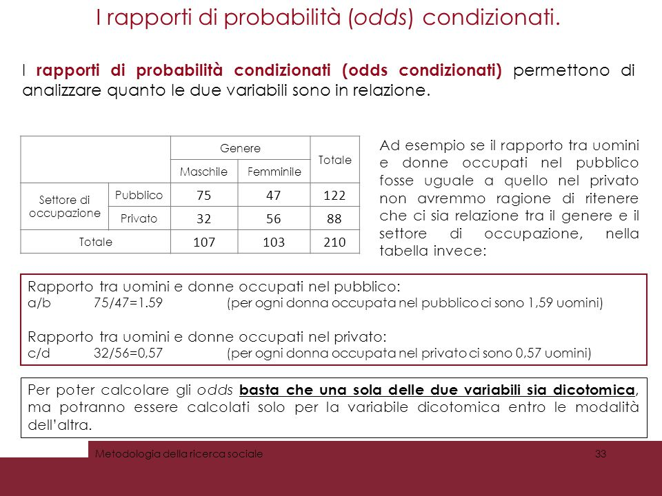 I rapporti di probabilità (odds) condizionati.