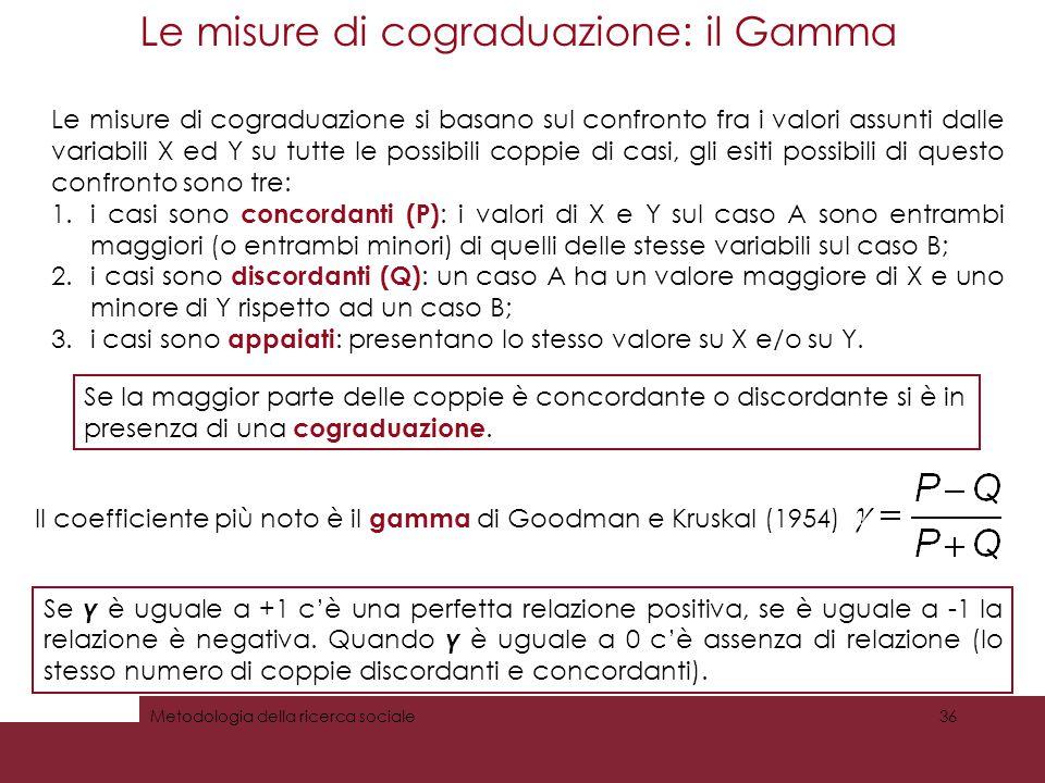 Le misure di cograduazione: il Gamma