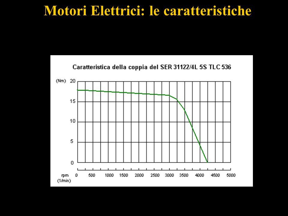 Motori Elettrici: le caratteristiche