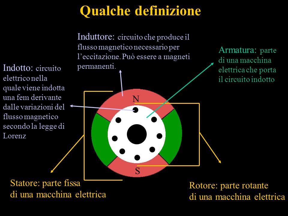 Qualche definizione Induttore: circuito che produce il flusso magnetico necessario per l'eccitazione. Può essere a magneti permanenti.