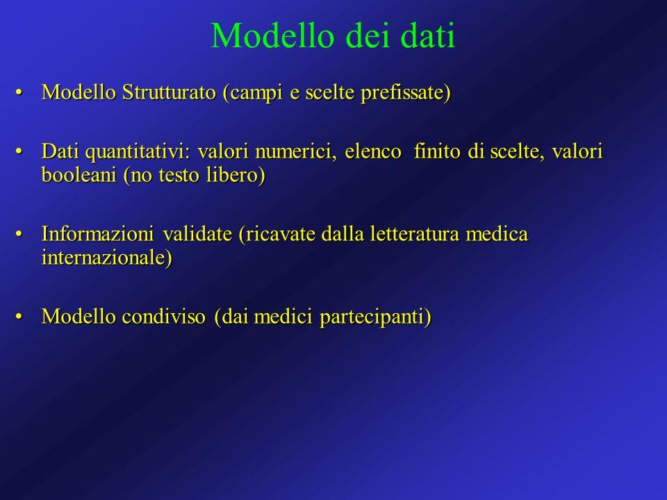 Modello dei dati Modello Strutturato (campi e scelte prefissate)