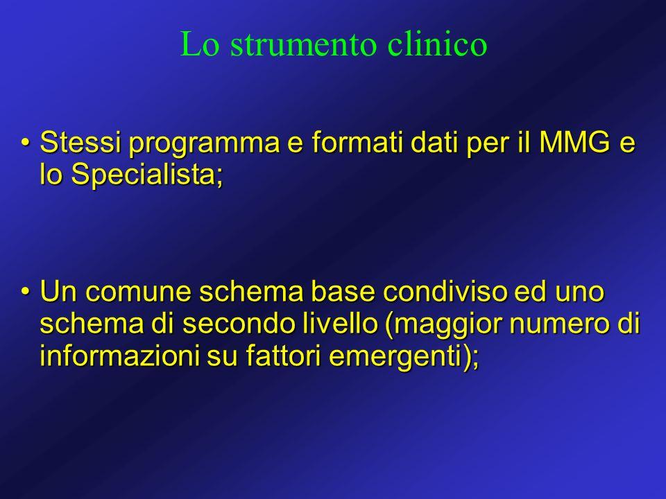 Lo strumento clinicoStessi programma e formati dati per il MMG e lo Specialista;
