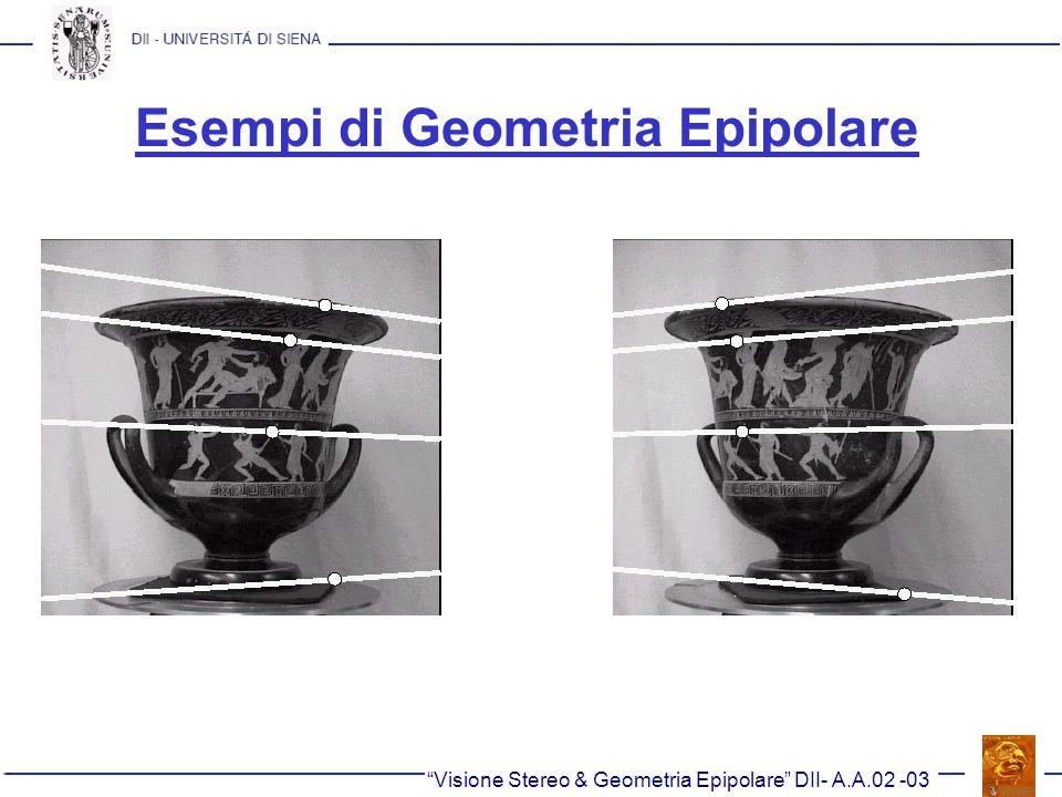 Esempi di Geometria Epipolare