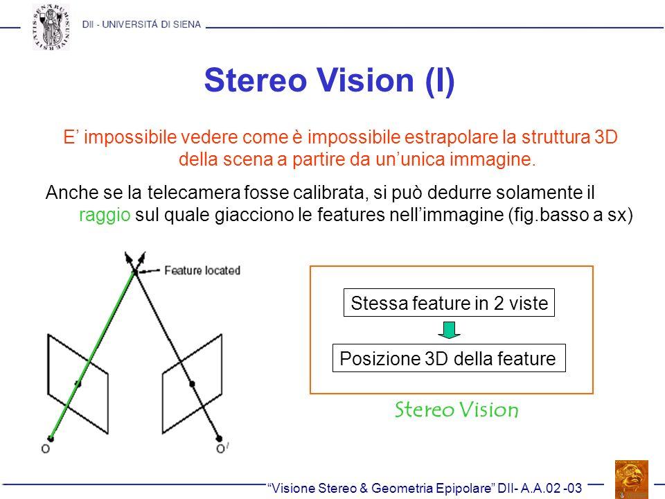 Stereo Vision (I) Stereo Vision