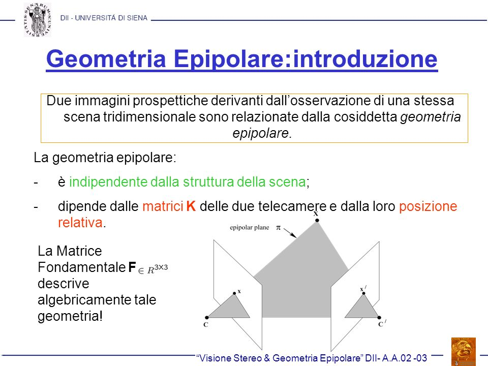 Geometria Epipolare:introduzione