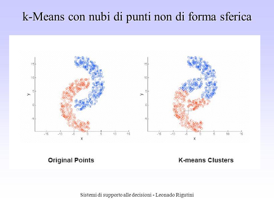 k-Means con nubi di punti non di forma sferica